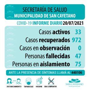 Covid-19: San Cayetano registró un nuevo fallecimiento