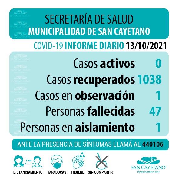 San Cayetano no registra ningún caso activo de Covid-19